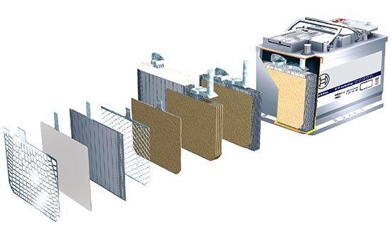 اجزای تشکیل دهنده باتری